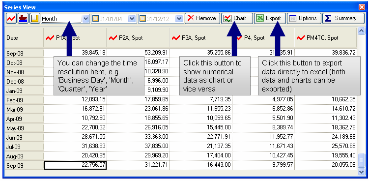 Screenshot displaying historical data in numerical format